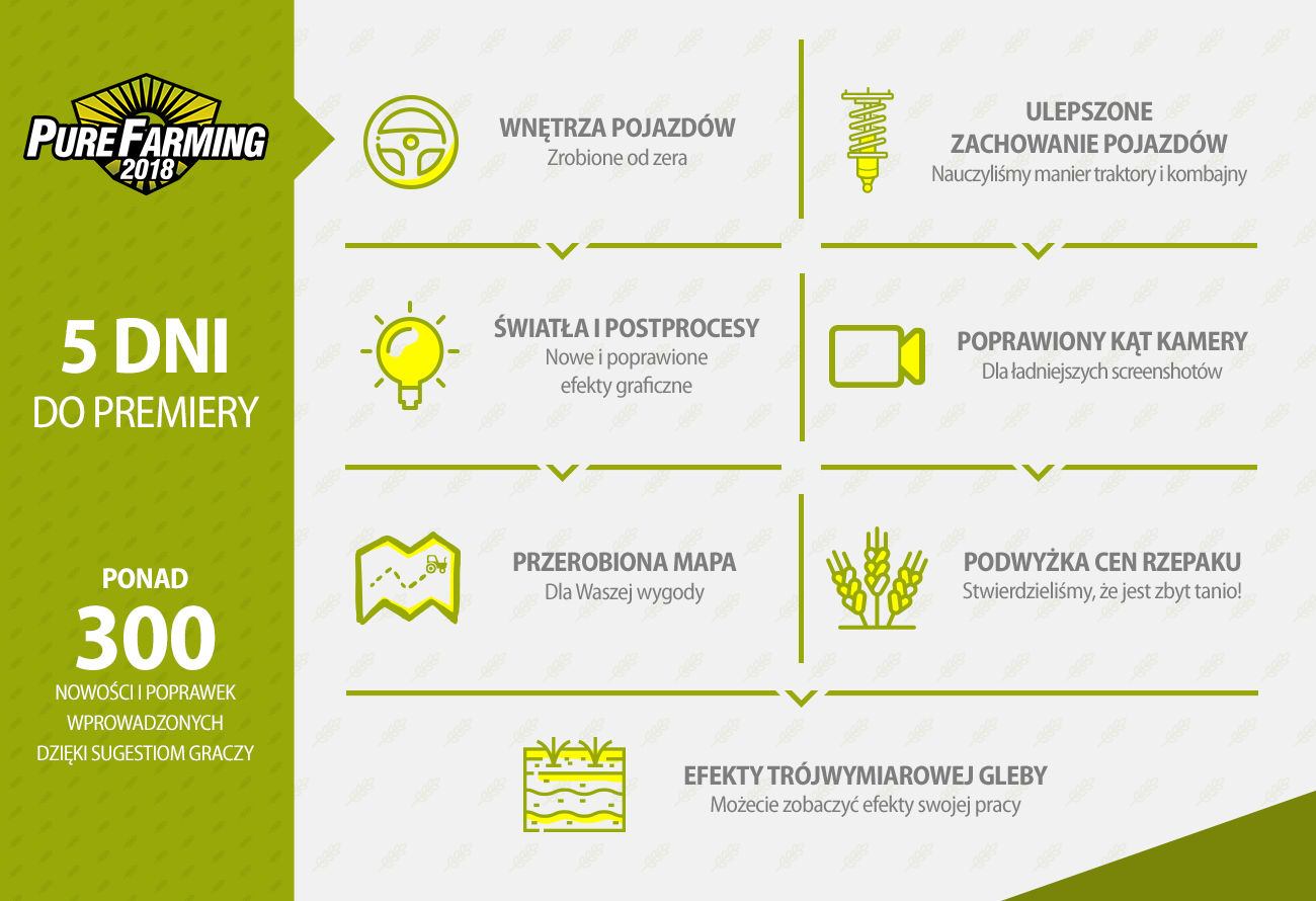 PF18_infographic_PL
