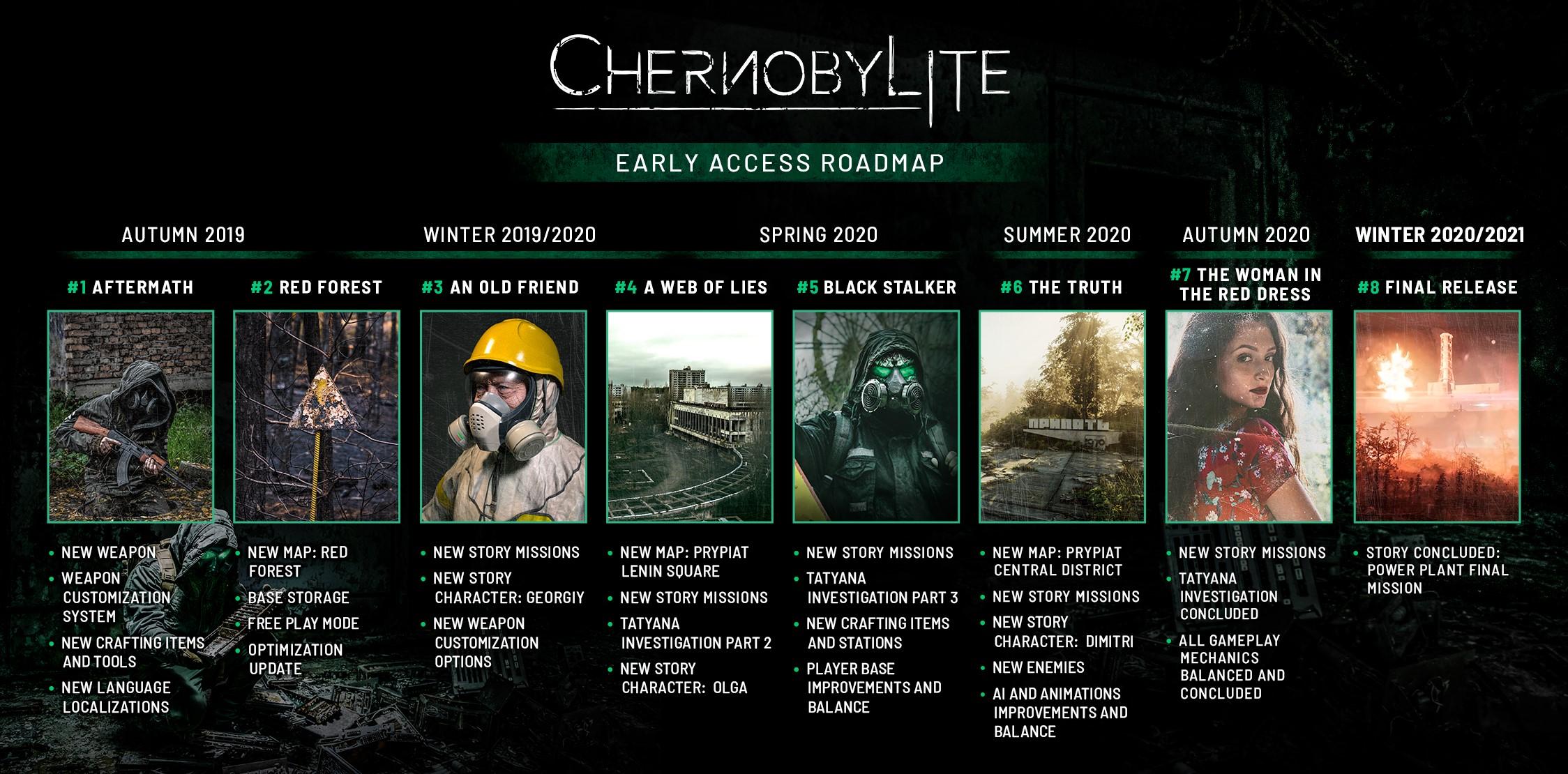 Chernobylite-mapa-celow-eaa
