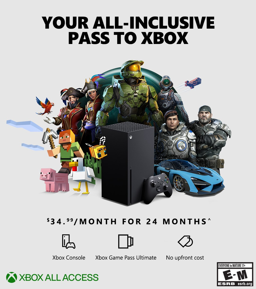Xbox All Access wpis 3
